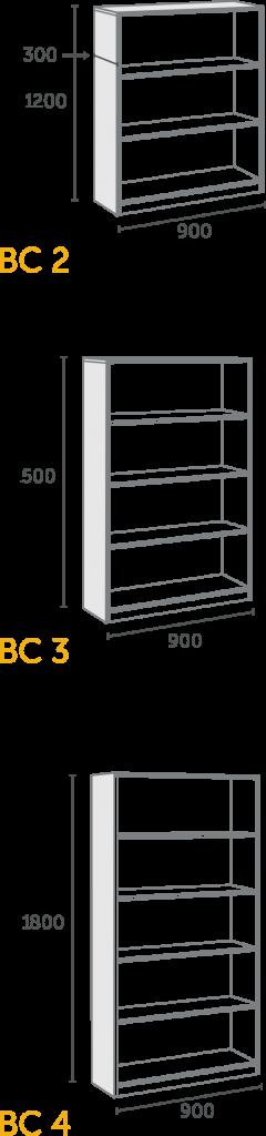bc-dimensions